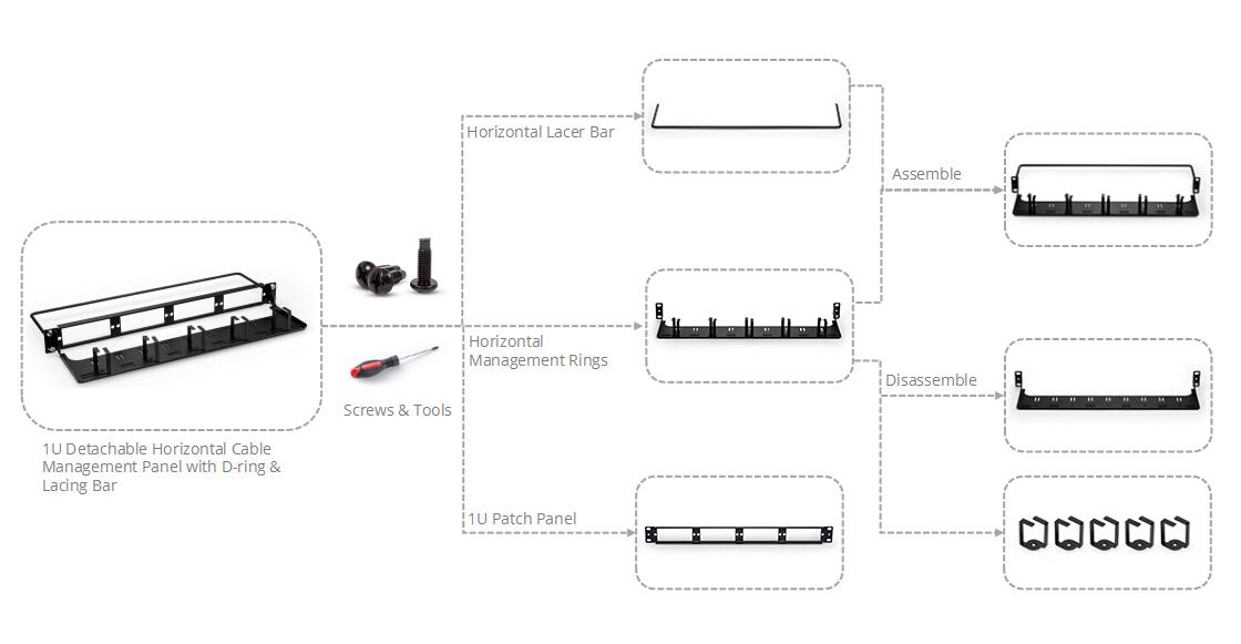 horizontal cable management panel