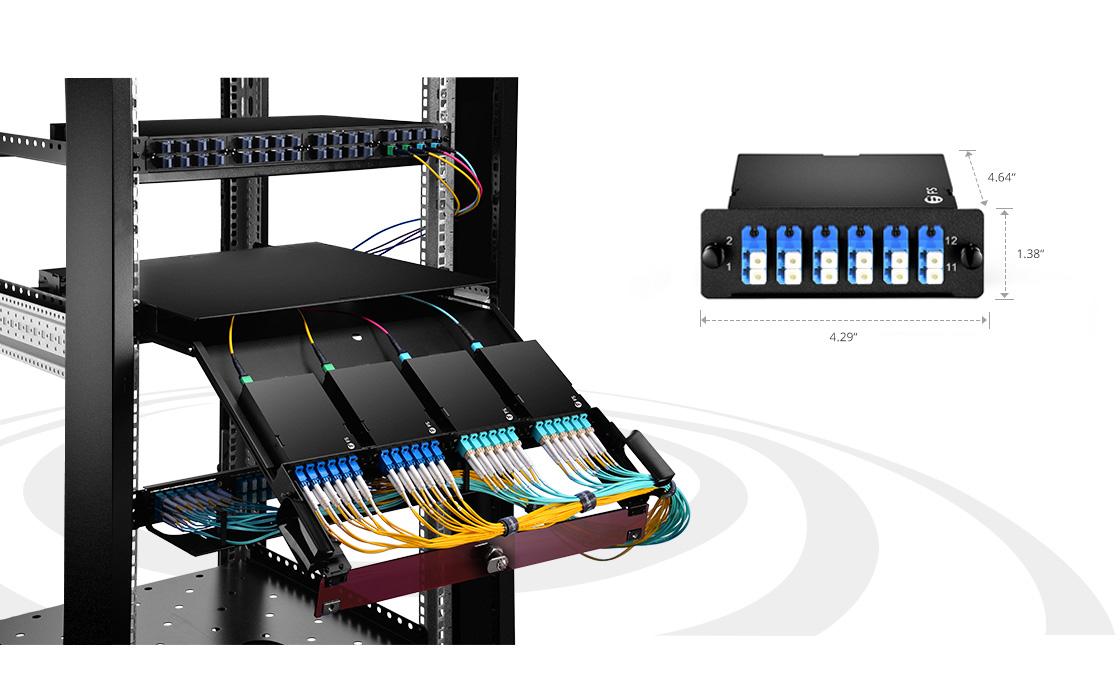 HD MPO/MTP cassettes solution