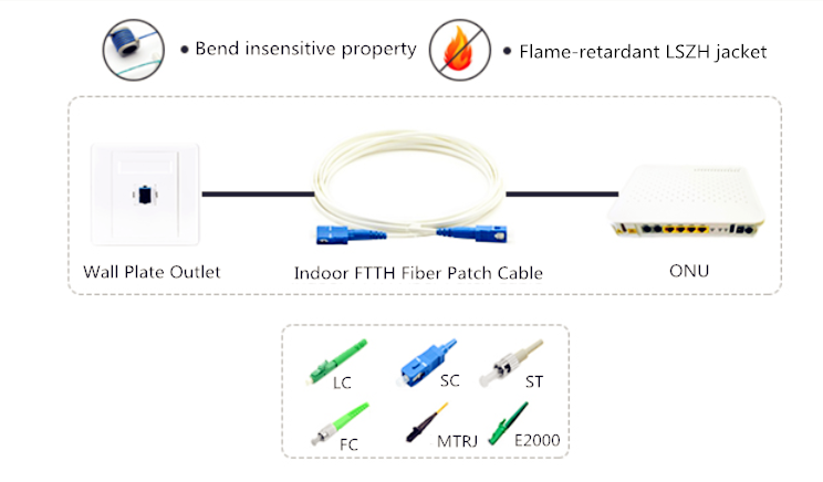 FRP strength member FTTH indoor cable