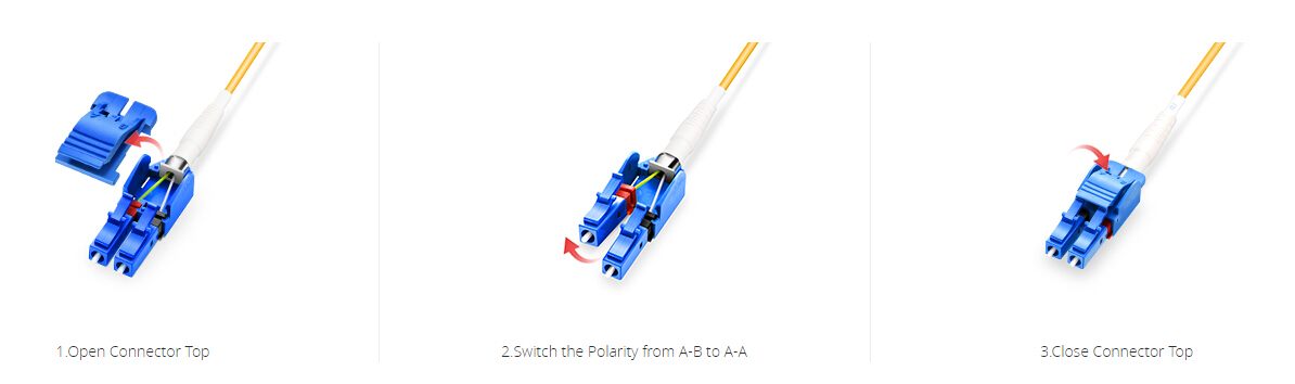 switch polarity of the LC uniboot cable