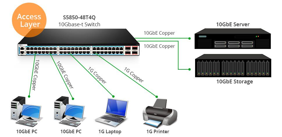 10gbase-t-switch