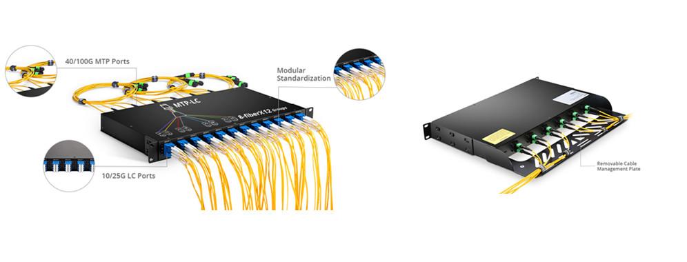 96-fiber-breakout-patch-panel