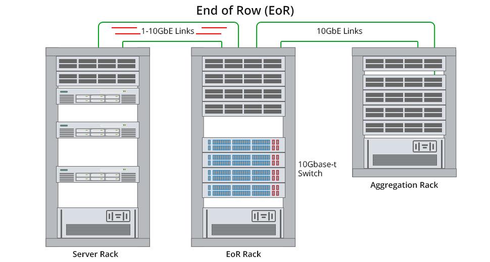 10gbase-t switch