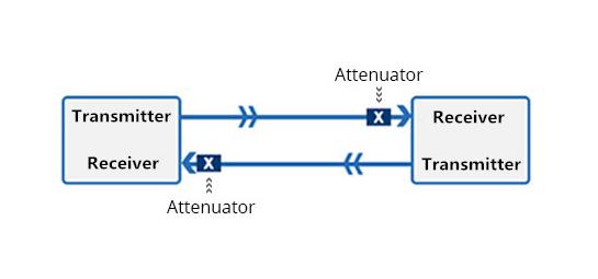 Attenuators in Data Link