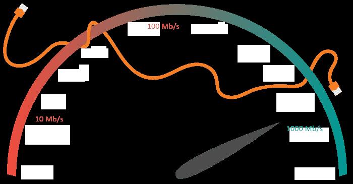 гигабитный-коммутатор-vs.-Fast-Ethernet-коммутатор