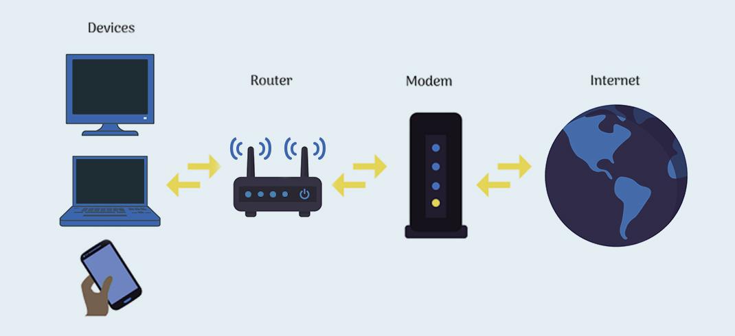 modem-router-computer