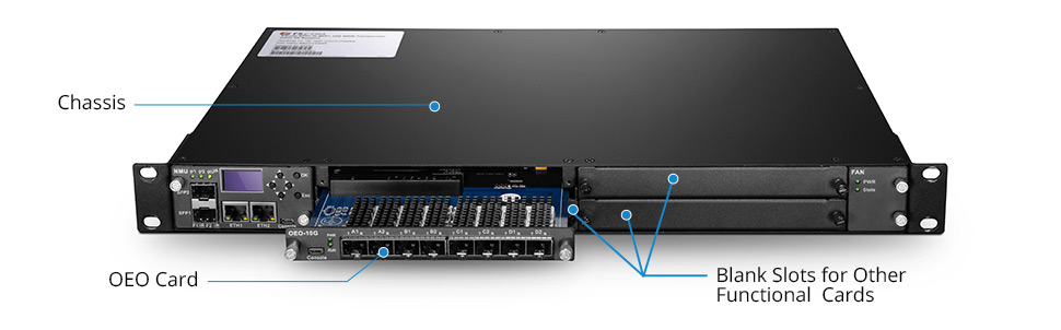OEO line card is used in rack mount chassis