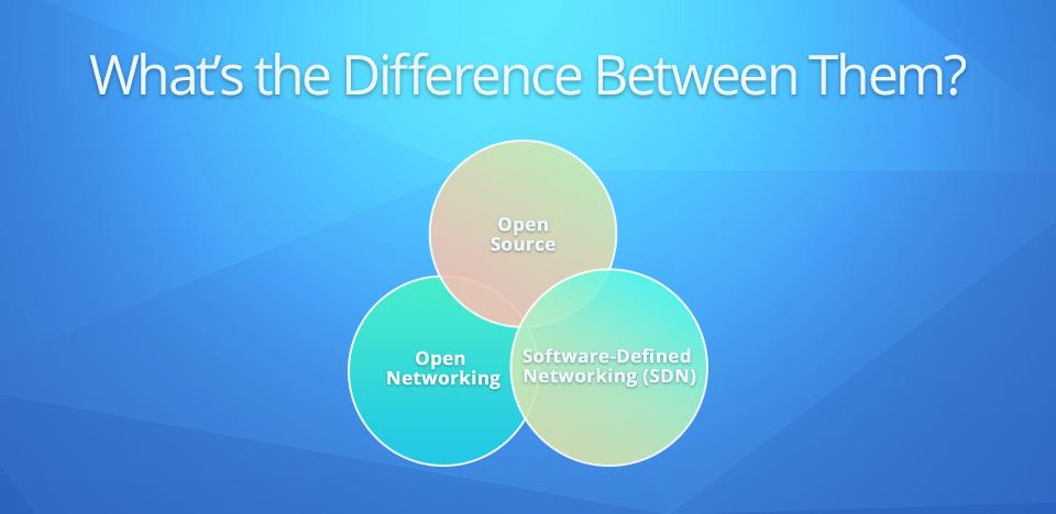 open source vs open networking vs SDN
