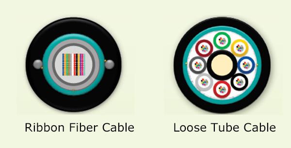 Flachbandfaserkabel