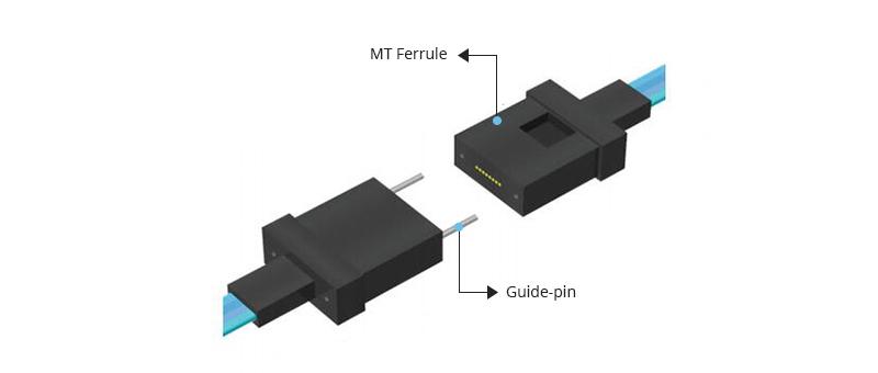 Figure 4 : Ferrule MT sur un connecteur MTP