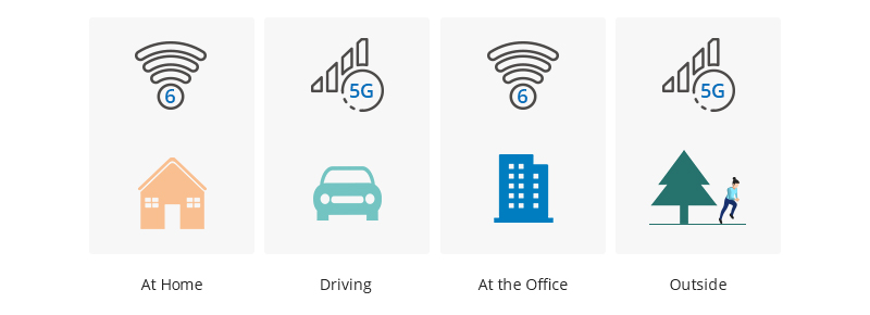Wi-Fi 6 vs 5G_ Indoor and Outdoor Application