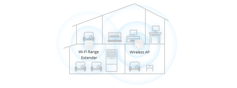 Set Up Wi-Fi Extenders/Repeaters