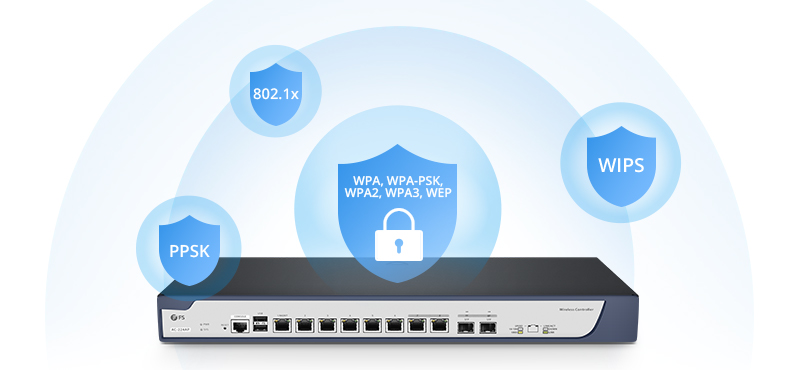 FS Wireless LAN Controller Security Guarantee