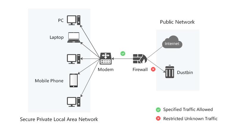 межсетевой экран-в-сети