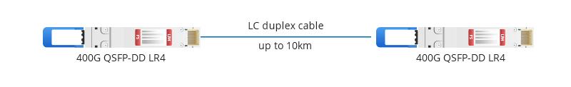 QSFP-DD LR4 Connection