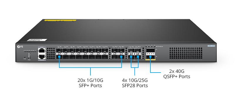 Commutateur S5860-20SQ avec ports SFP+ 1G/10G