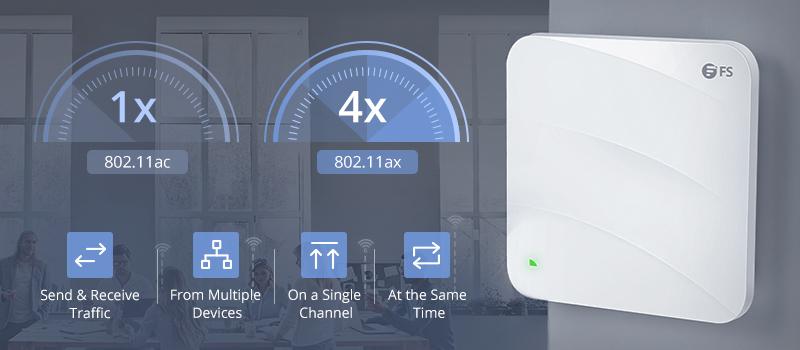 Upgrade with Wi-Fi 6 AP