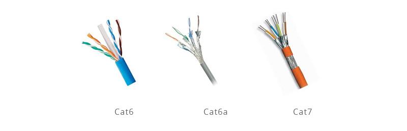 Cat6 vs Cat6a vs Cat7