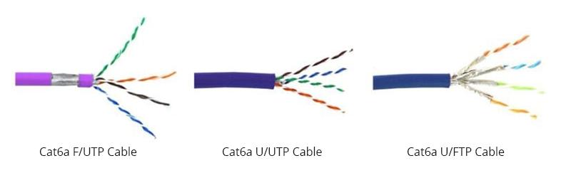 Cat6a FUTP vs UUTP vs UFTP
