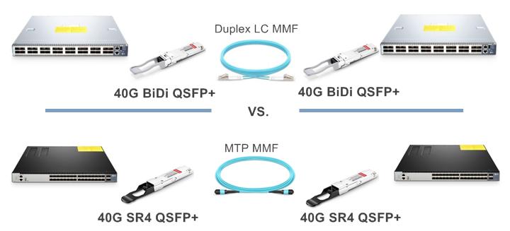 40g-qsfp-bidi-vs-qsfp-sr4