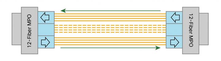 qsfp-40g-sr4
