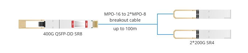 Conexión entre QSFP-DD SR8 y 2*200G SR4 con cable MTP-16 a 2*MTP-8