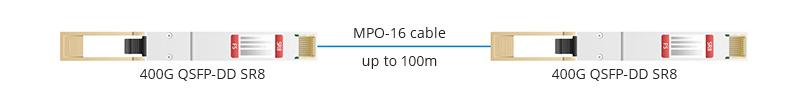 cable MTP-16 para conectar dos QSFP-DD SR8 400G directamente.