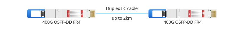 QSFP-DD FR4 a QSFP-DD FR4 con cable LC dúplex.