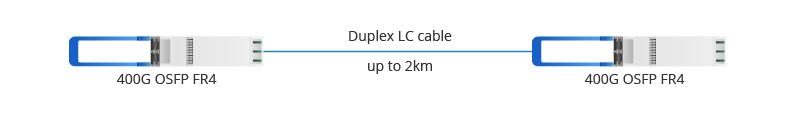 Conecta un OSFP FR4 400G a otro OSFP FR4 400G