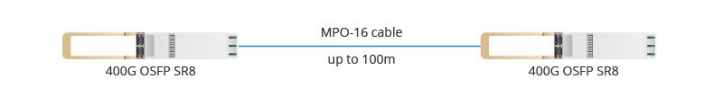 Conecta OSFP SR8 400G con otro OSFP SR8 400G a través de un cable MPO-16