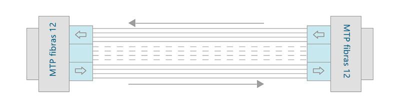 El principio de funcionamiento de QSFP-40G-SR4