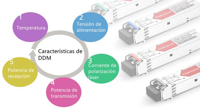 DDM funciona en transceiver fibra