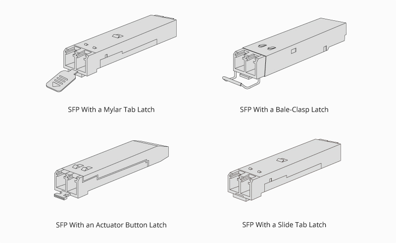 SFP Module With Different Latching