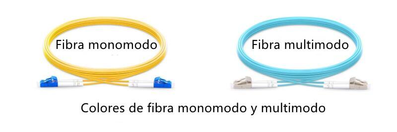 Colore de fibra monomodo y multimodo