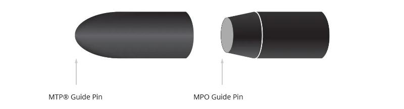 Pines de guía de conector MTP y MPO
