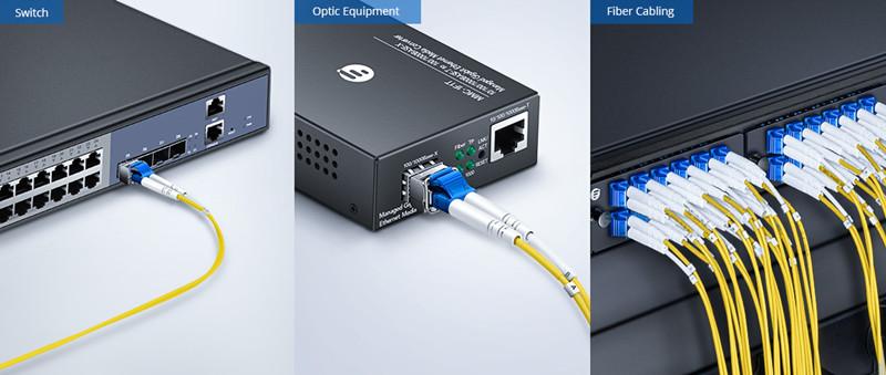 Aplicación de cable fibra monomodo