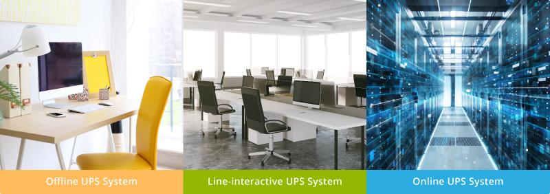 Line-interactive vs Online vs Offline UPS Applications