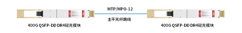 400G QSFP-DD DR4硅光模块