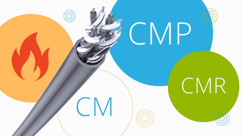 Gaines de câbles Ethernet CM - CMR - CMP