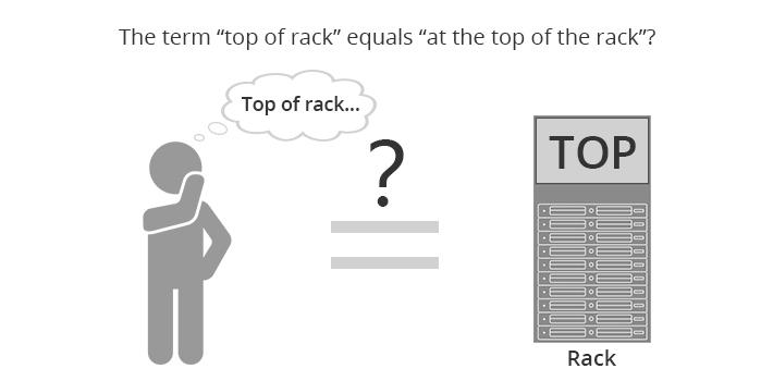 Definición ToR