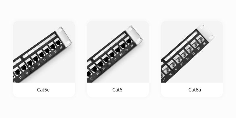 Cat5e vs Cat6 vs Cat6a patch panel