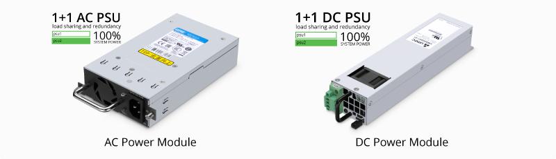 AC&DC Power Modules