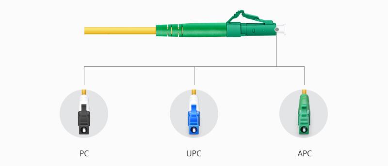 PC-vs-UPC-vs-APC.jpg