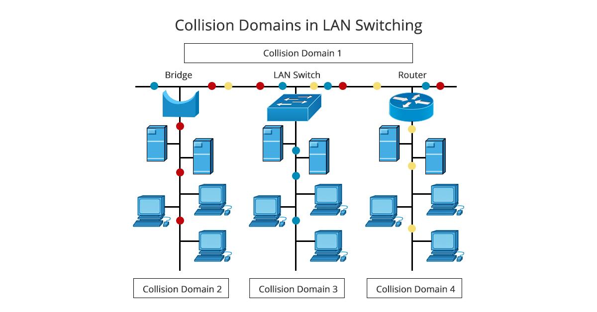 lan-switching.jpg