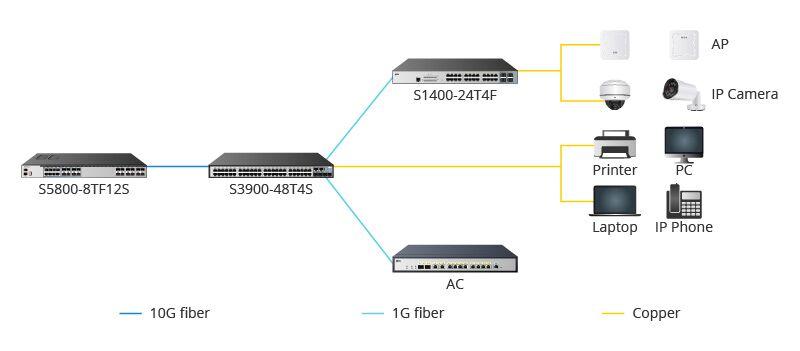 S390048T4S Switch Application.jpg
