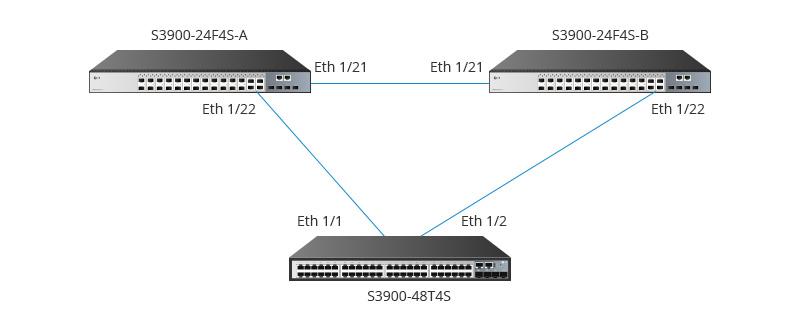 STP connection.jpg