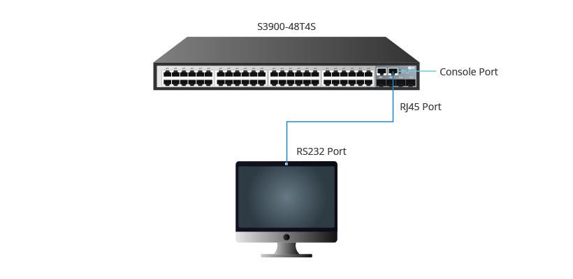 S3900 Switch Log In.jpg