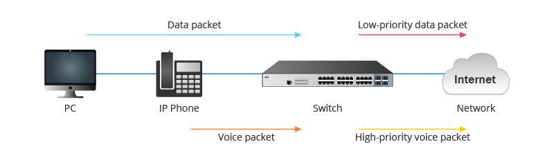 voice VLAN-1.jpg