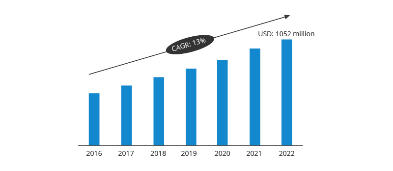 Power over Ethernet Market.jpg