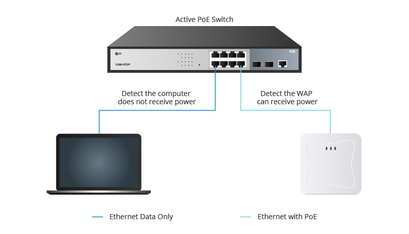 Active PoE switch application.jpg